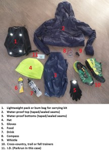 fell-kit-and-list
